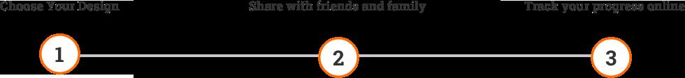 LogoMagnet Fundraising
